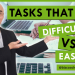 Tackling tasks that are difficult vs. easy: what is better for productivity?